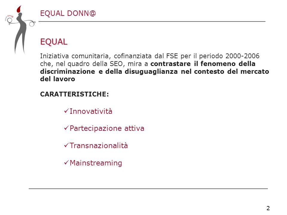 EQUAL DONN@ 2 EQUAL Iniziativa comunitaria, cofinanziata dal FSE per il periodo 2000-2006 che, nel quadro della SEO, mira a contrastare il fenomeno della discriminazione e della disuguaglianza nel contesto del mercato del lavoro CARATTERISTICHE: Innovatività Partecipazione attiva Transnazionalità Mainstreaming