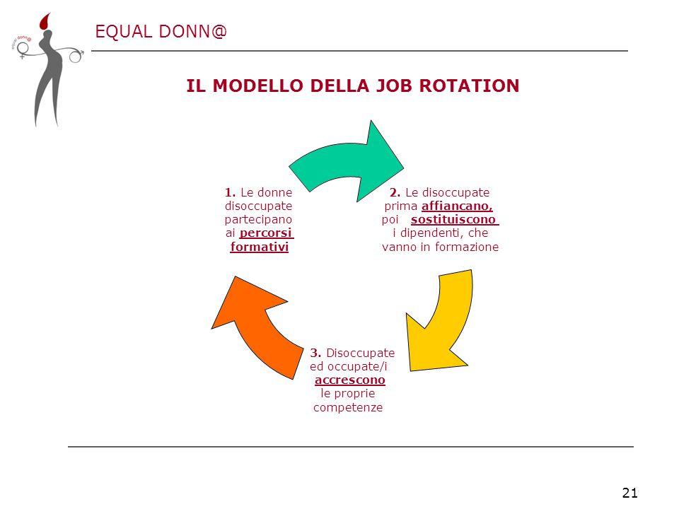 EQUAL DONN@ 21 IL MODELLO DELLA JOB ROTATION 2.