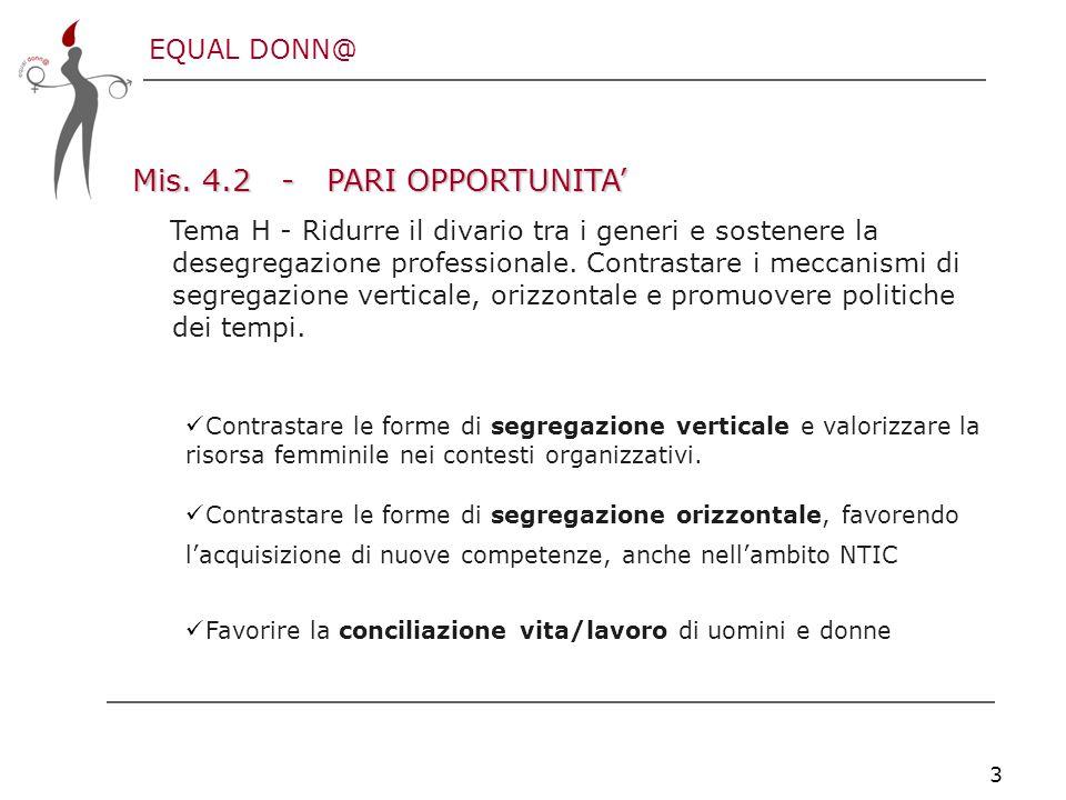 EQUAL DONN@ 3 Mis.
