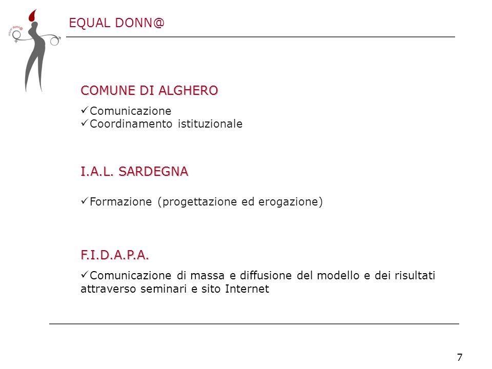 EQUAL DONN@ 7 COMUNE DI ALGHERO Comunicazione Coordinamento istituzionale I.A.L.