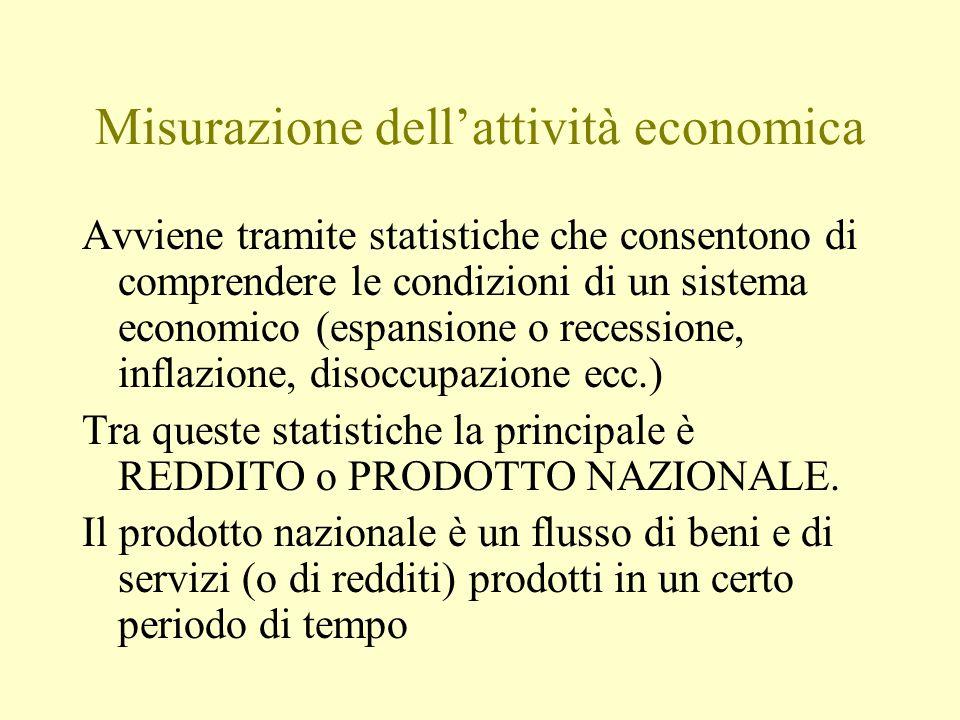 Misurazione dell'attività economica Avviene tramite statistiche che consentono di comprendere le condizioni di un sistema economico (espansione o rece