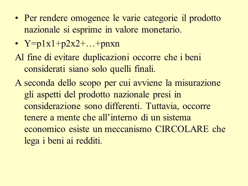 Per rendere omogenee le varie categorie il prodotto nazionale si esprime in valore monetario. Y=p1x1+p2x2+…+pnxn Al fine di evitare duplicazioni occor