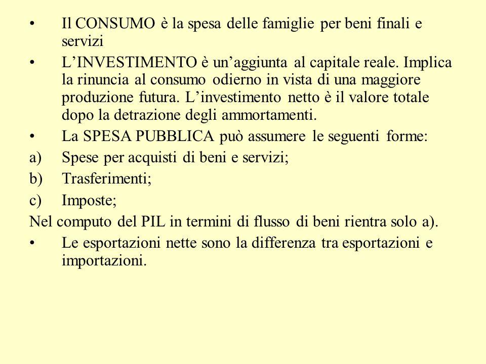 Il CONSUMO è la spesa delle famiglie per beni finali e servizi L'INVESTIMENTO è un'aggiunta al capitale reale.