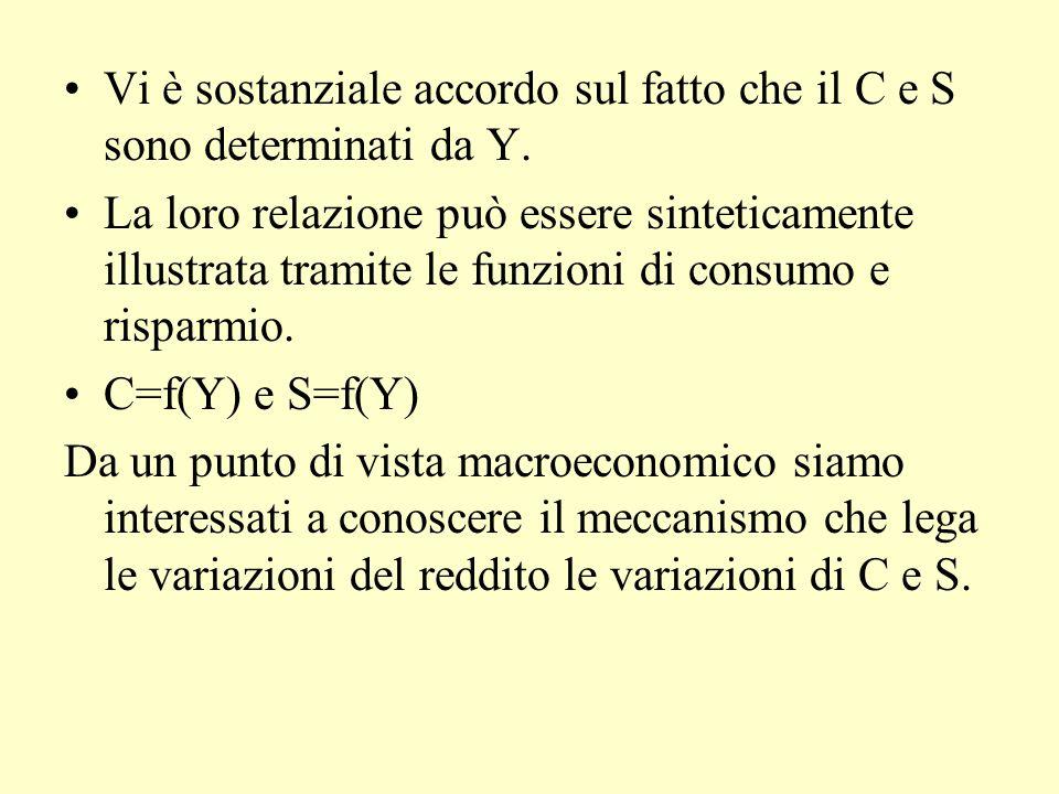 Vi è sostanziale accordo sul fatto che il C e S sono determinati da Y. La loro relazione può essere sinteticamente illustrata tramite le funzioni di c