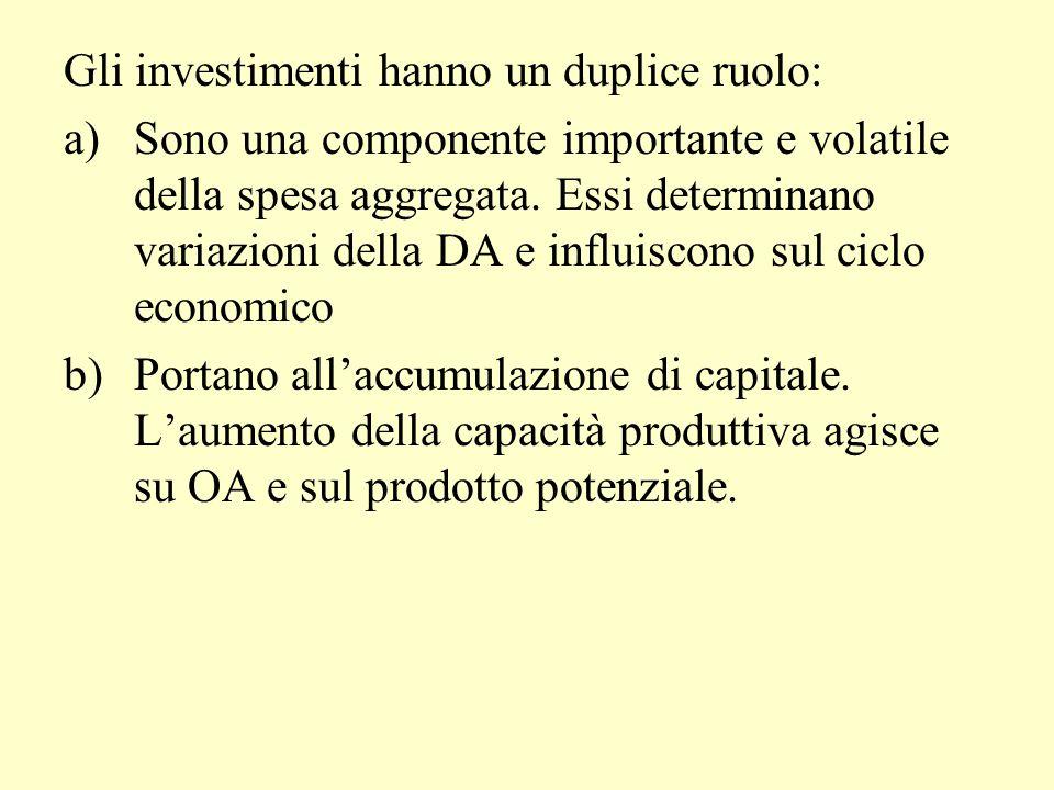 Gli investimenti hanno un duplice ruolo: a)Sono una componente importante e volatile della spesa aggregata. Essi determinano variazioni della DA e inf
