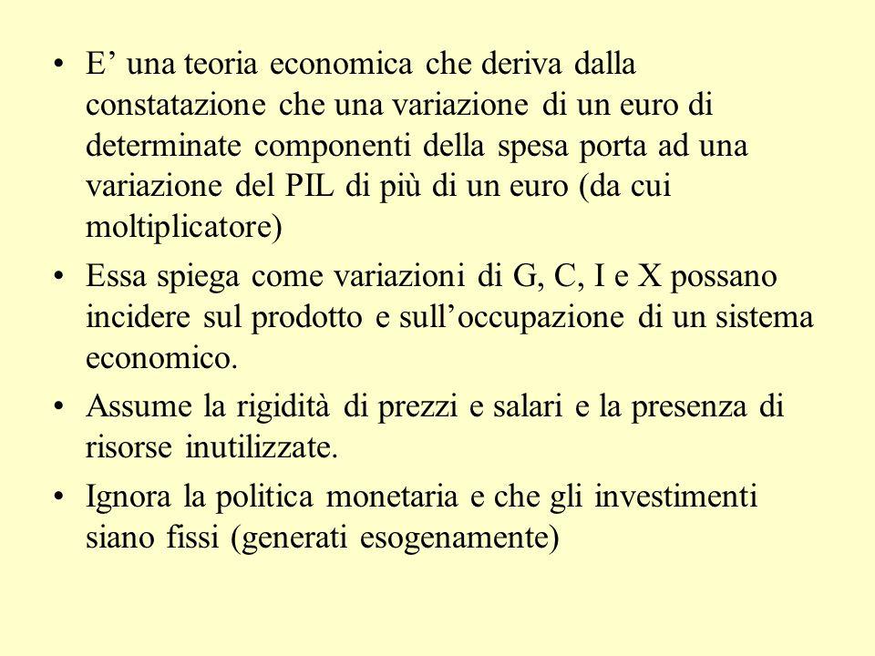 E' una teoria economica che deriva dalla constatazione che una variazione di un euro di determinate componenti della spesa porta ad una variazione del