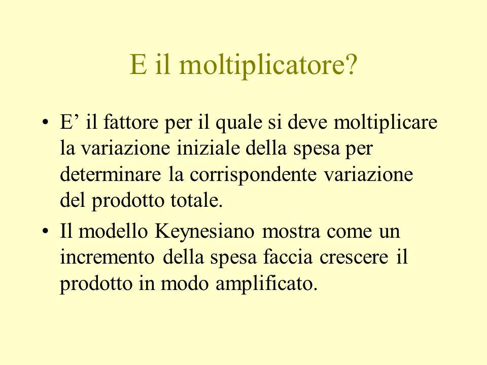 E il moltiplicatore? E' il fattore per il quale si deve moltiplicare la variazione iniziale della spesa per determinare la corrispondente variazione d