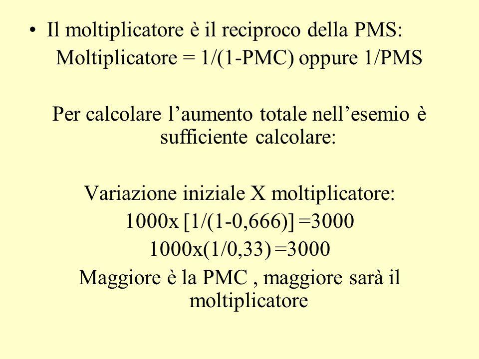 Il moltiplicatore è il reciproco della PMS: Moltiplicatore = 1/(1-PMC) oppure 1/PMS Per calcolare l'aumento totale nell'esemio è sufficiente calcolare: Variazione iniziale X moltiplicatore: 1000x [1/(1-0,666)] =3000 1000x(1/0,33) =3000 Maggiore è la PMC, maggiore sarà il moltiplicatore