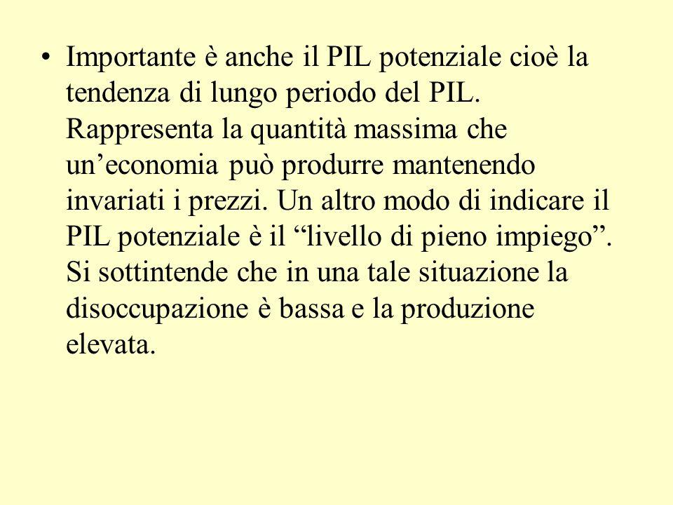 Importante è anche il PIL potenziale cioè la tendenza di lungo periodo del PIL. Rappresenta la quantità massima che un'economia può produrre mantenend