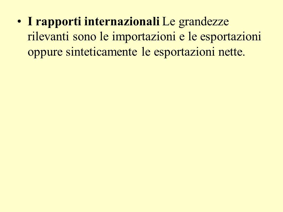 I rapporti internazionali Le grandezze rilevanti sono le importazioni e le esportazioni oppure sinteticamente le esportazioni nette.