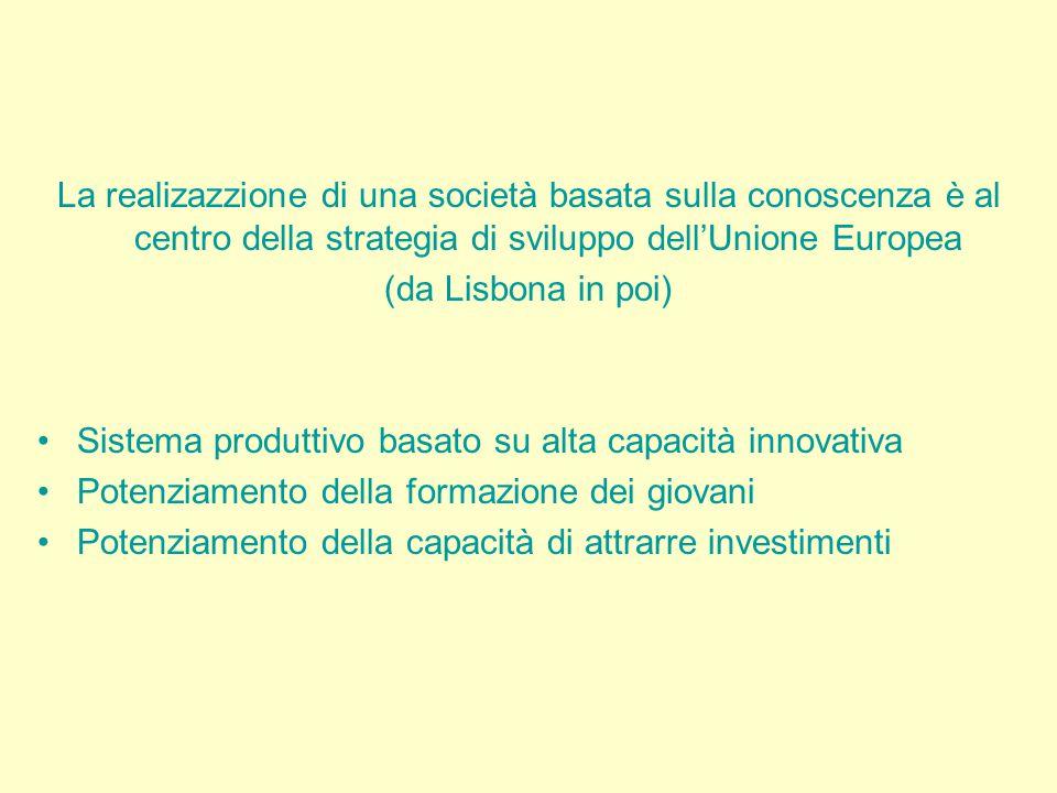 La realizazzione di una società basata sulla conoscenza è al centro della strategia di sviluppo dell'Unione Europea (da Lisbona in poi) Sistema produttivo basato su alta capacità innovativa Potenziamento della formazione dei giovani Potenziamento della capacità di attrarre investimenti