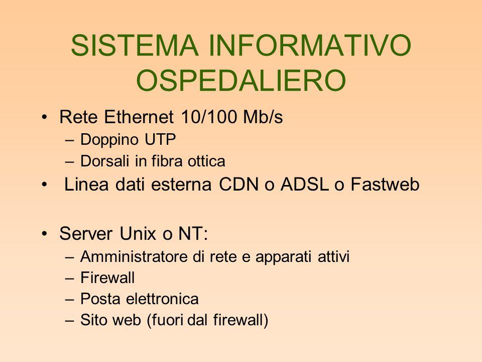 SISTEMA INFORMATIVO OSPEDALIERO Rete Ethernet 10/100 Mb/s –Doppino UTP –Dorsali in fibra ottica Linea dati esterna CDN o ADSL o Fastweb Server Unix o