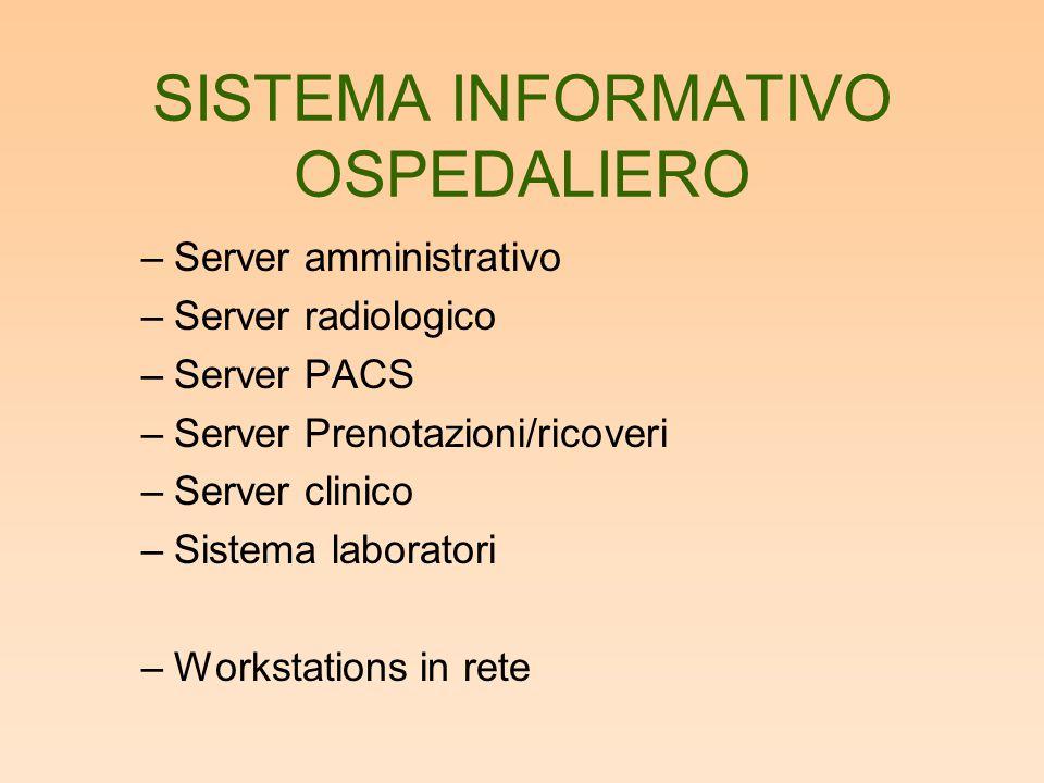 SISTEMA INFORMATIVO OSPEDALIERO –IL SOFTWARE: Applicazioni client-server in generale non integrate Base Dati ORACLE Sistemi basati su Web: –Sperimentazione Regione Lombardia