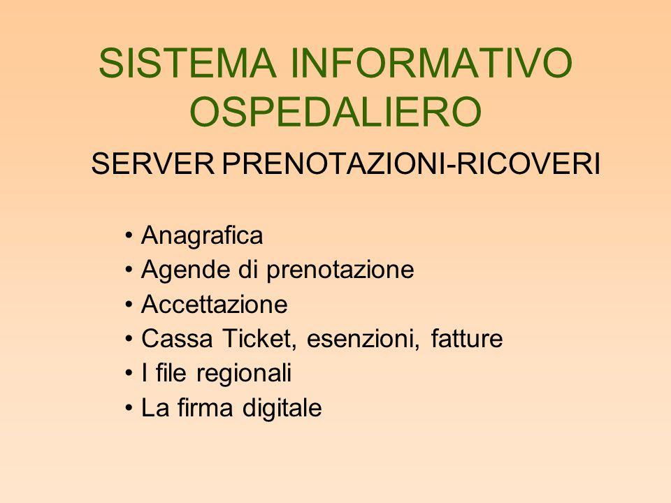 SISTEMA INFORMATIVO OSPEDALIERO SERVER PRENOTAZIONI-RICOVERI Anagrafica Agende di prenotazione Accettazione Cassa Ticket, esenzioni, fatture I file re