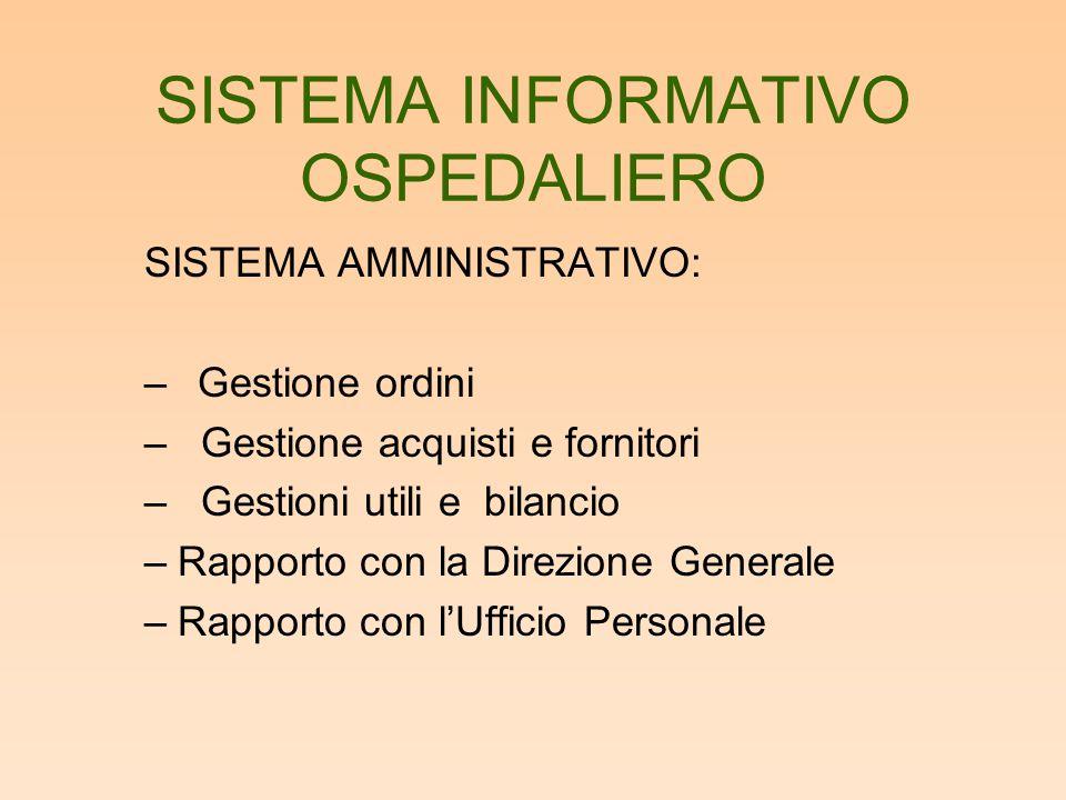 SISTEMA INFORMATIVO OSPEDALIERO –SISTEMA LABORATORI (Laboratorio Analisi.