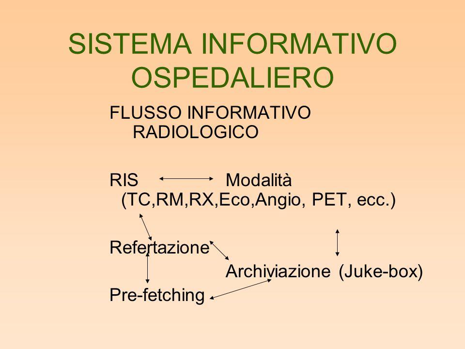 SISTEMA INFORMATIVO OSPEDALIERO FLUSSO INFORMATIVO RADIOLOGICO RISModalità (TC,RM,RX,Eco,Angio, PET, ecc.) Refertazione Archiviazione (Juke-box) Pre-f