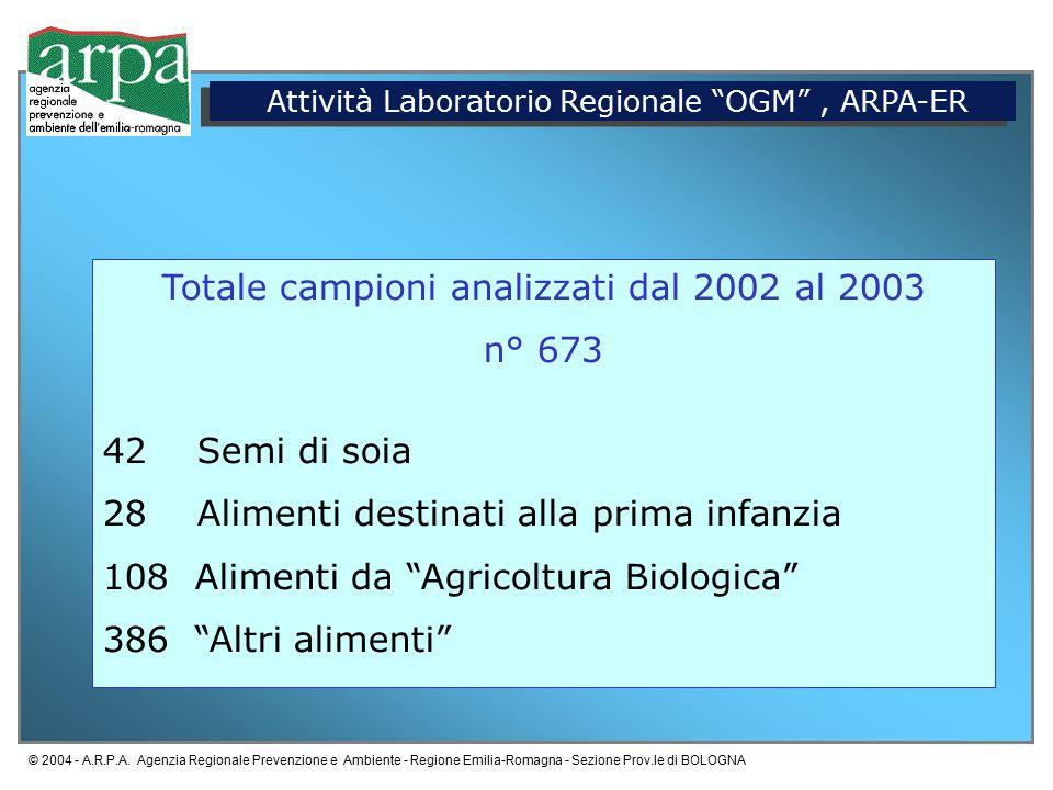 © 2004 - A.R.P.A.