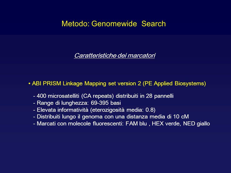 Metodo: Genomewide Search - 400 microsatelliti (CA repeats) distribuiti in 28 pannelli - Range di lunghezza: 69-395 basi - Elevata informatività (eter