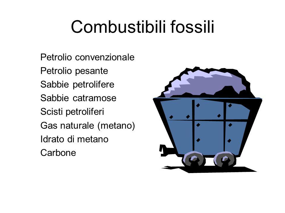 Combustibili fossili Petrolio convenzionale Petrolio pesante Sabbie petrolifere Sabbie catramose Scisti petroliferi Gas naturale (metano) Idrato di metano Carbone