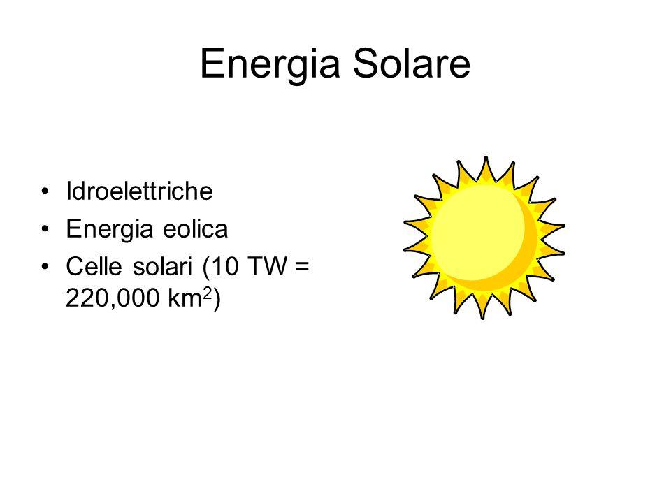 Energia Solare Idroelettriche Energia eolica Celle solari (10 TW = 220,000 km 2 )