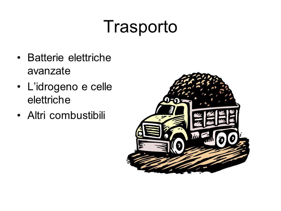 Trasporto Batterie elettriche avanzate L'idrogeno e celle elettriche Altri combustibili