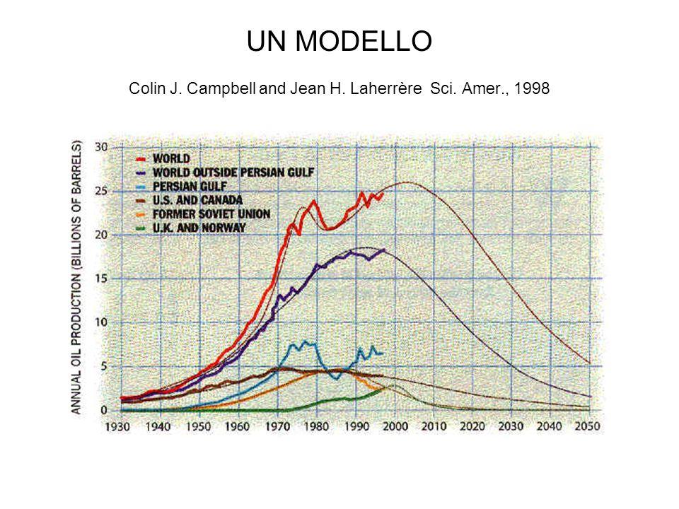 UN MODELLO Colin J. Campbell and Jean H. Laherrère Sci. Amer., 1998
