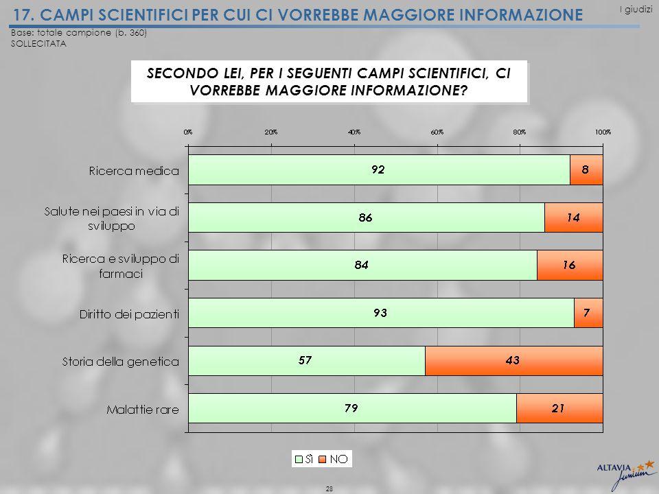 28 17. CAMPI SCIENTIFICI PER CUI CI VORREBBE MAGGIORE INFORMAZIONE Base: totale campione (b.
