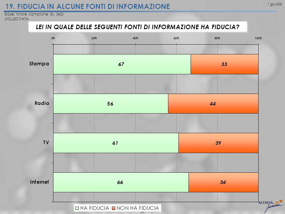 30 19. FIDUCIA IN ALCUNE FONTI DI INFORMAZIONE Base: totale campione (b.