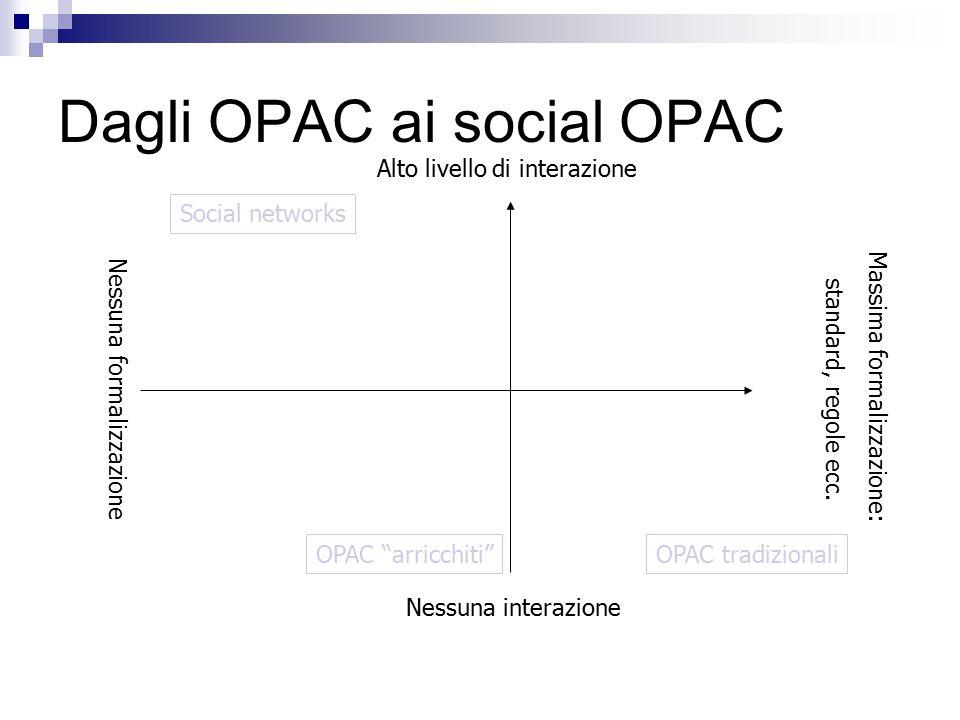 Dagli OPAC ai social OPAC Nessuna interazione Alto livello di interazione Nessuna formalizzazione Massima formalizzazione: standard, regole ecc.