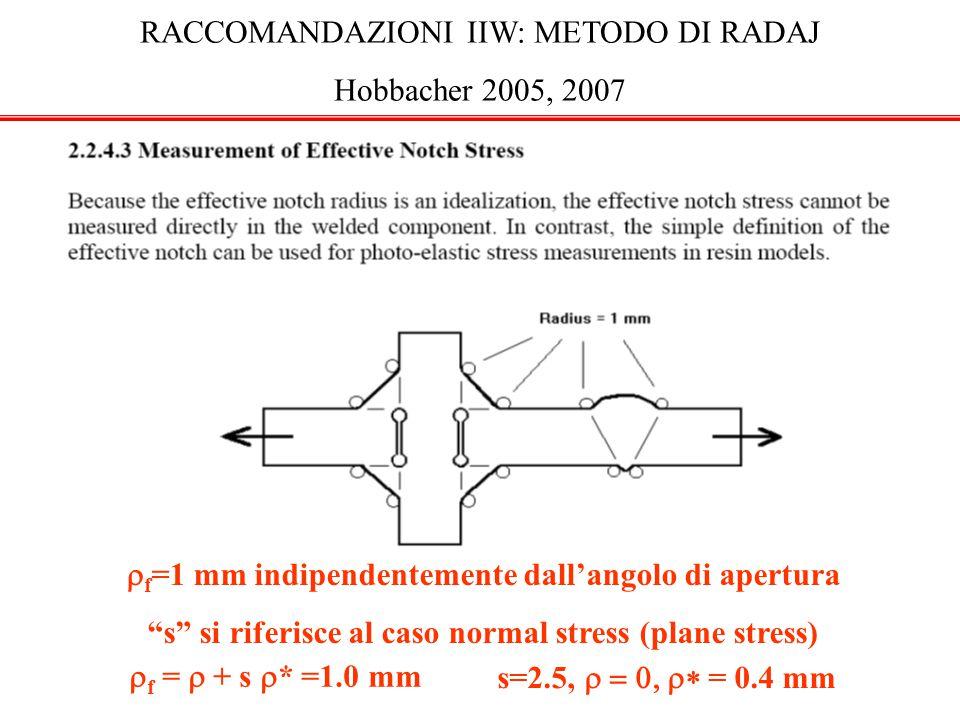 Radaj e Vorwald 2007 Ermüdungsfestigkeit s validi per il caso 2  =0° (plane stress o plane strain)??.