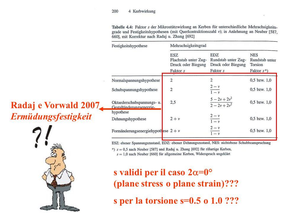 MODO II CRITERIO DI SIH CRITERIO DI ERDOGAN-SIH