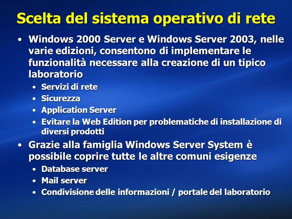 Utilizzare gli Academic Tools per Visual Studio.NET 2003