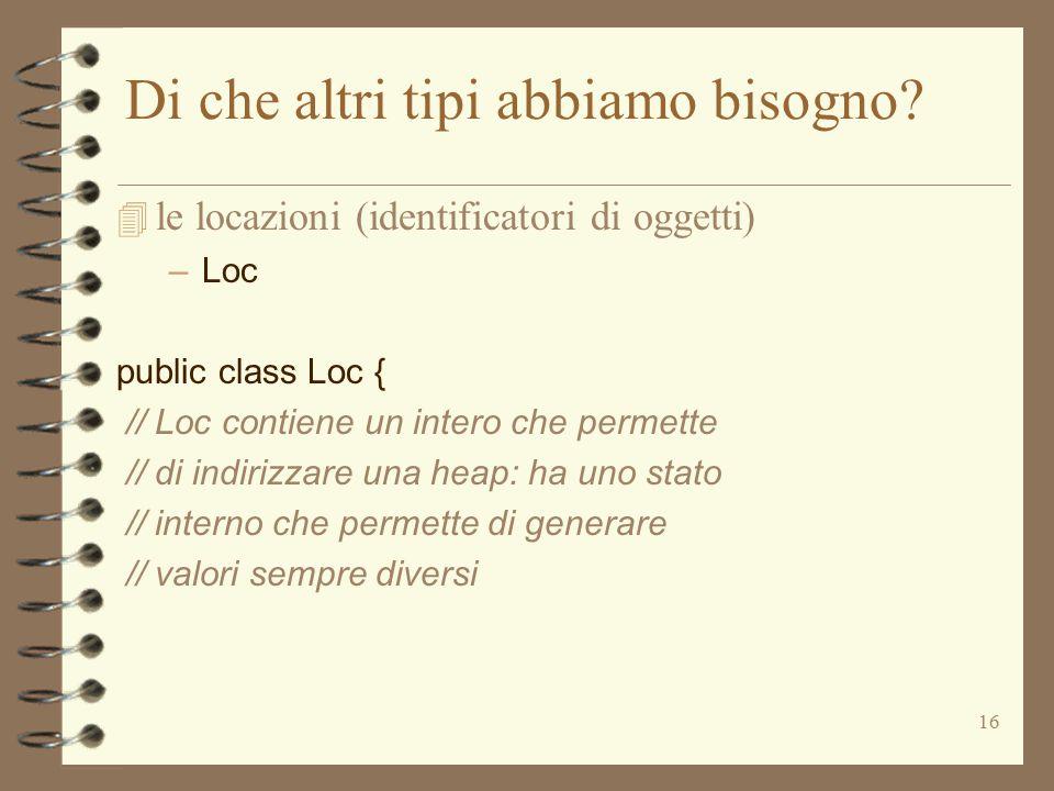 16 Di che altri tipi abbiamo bisogno?  le locazioni (identificatori di oggetti) –Loc public class Loc { // Loc contiene un intero che permette // di