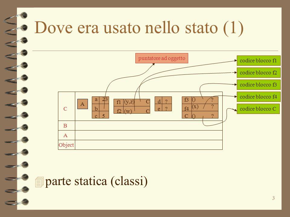 3 Dove era usato nello stato (1) 4 parte statica (classi) Object A B C A A a b c 23 5 d e ? ? f3 C () ? (x)? ()? f4 f1 f2 (y,z) (w) C C codice blocco