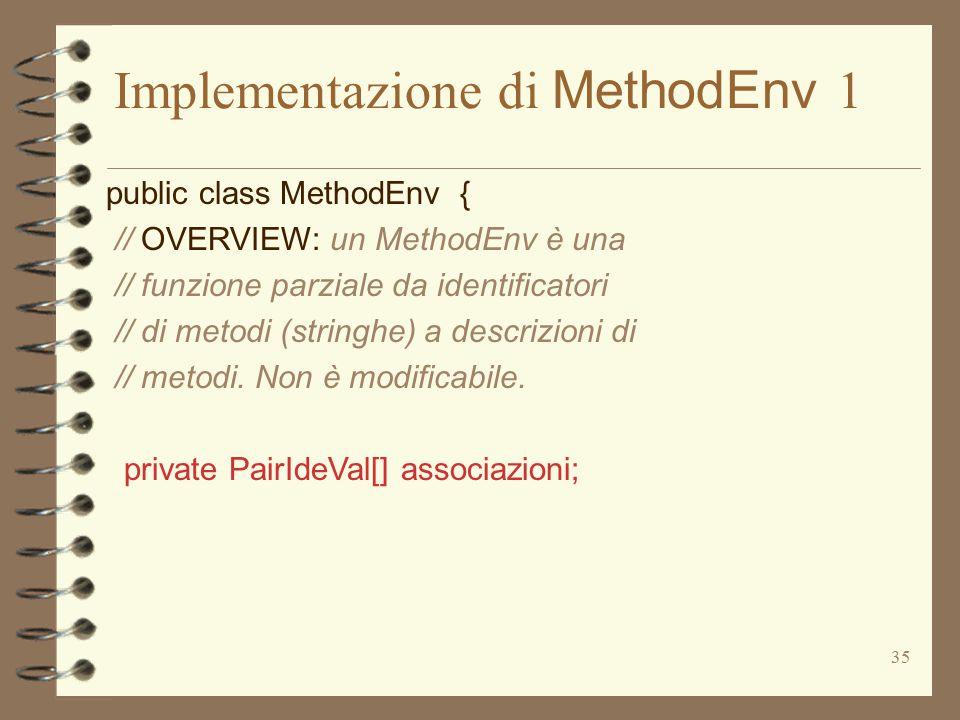 35 Implementazione di MethodEnv 1 public class MethodEnv { // OVERVIEW: un MethodEnv è una // funzione parziale da identificatori // di metodi (stringhe) a descrizioni di // metodi.