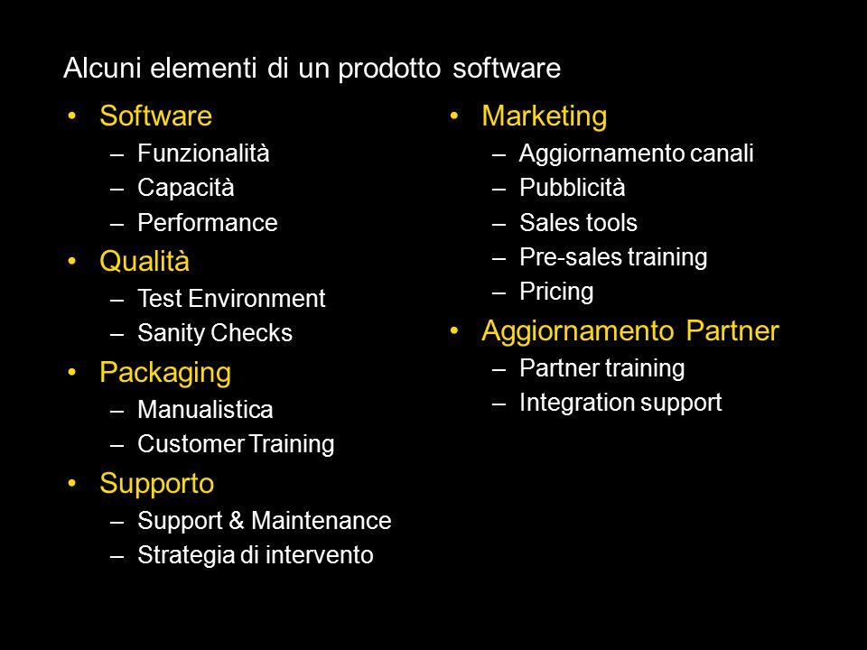 Alcuni elementi di un prodotto software Software –Funzionalità –Capacità –Performance Qualità –Test Environment –Sanity Checks Packaging –Manualistica