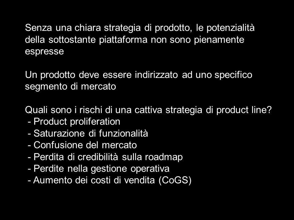 Senza una chiara strategia di prodotto, le potenzialità della sottostante piattaforma non sono pienamente espresse Un prodotto deve essere indirizzato