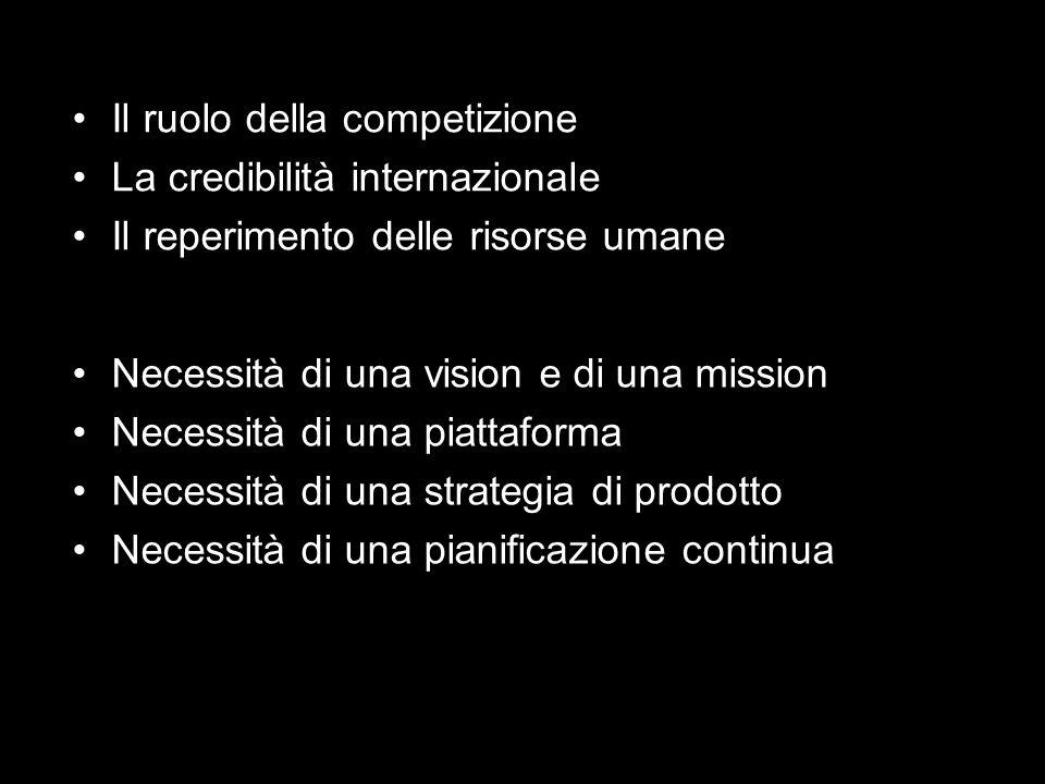 Il ruolo della competizione La credibilità internazionale Il reperimento delle risorse umane Necessità di una vision e di una mission Necessità di una