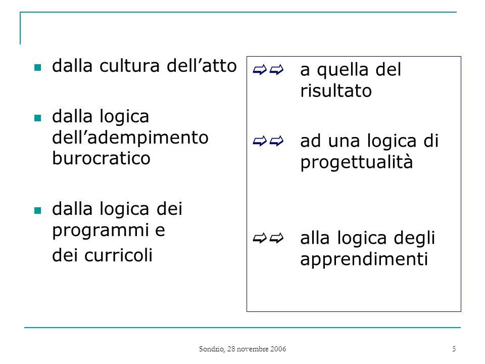 Sondrio, 28 novembre 2006 5 dalla cultura dell'atto dalla logica dell'adempimento burocratico dalla logica dei programmi e dei curricoli  a quella del risultato  ad una logica di progettualità  alla logica degli apprendimenti