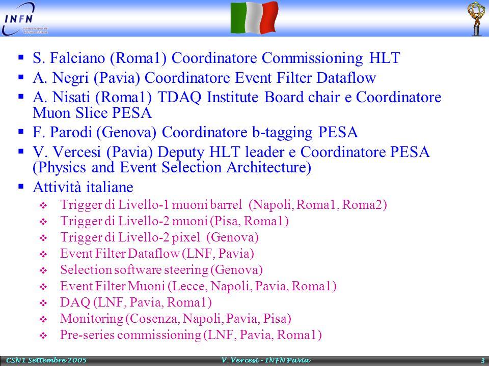 CSN1 Settembre 2005 V. Vercesi - INFN Pavia 3  S.