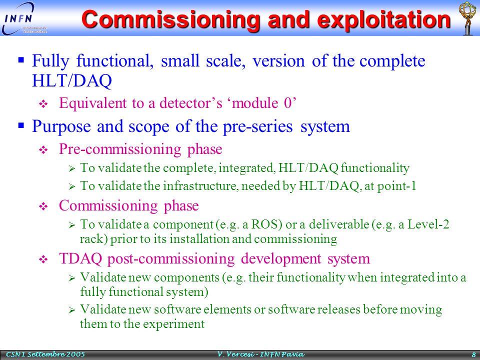 CSN1 Settembre 2005 V. Vercesi - INFN Pavia 9 Pre-Series Commissioning