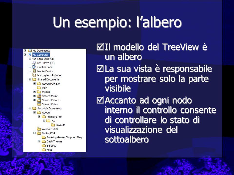 Un esempio: l'albero  Il modello del TreeView è un albero  La sua vista è responsabile per mostrare solo la parte visibile  Accanto ad ogni nodo interno il controllo consente di controllare lo stato di visualizzazione del sottoalbero
