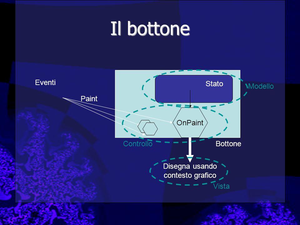 Il bottone Eventi Bottone Stato Paint OnPaint Disegna usando contesto grafico Modello Controllo Vista
