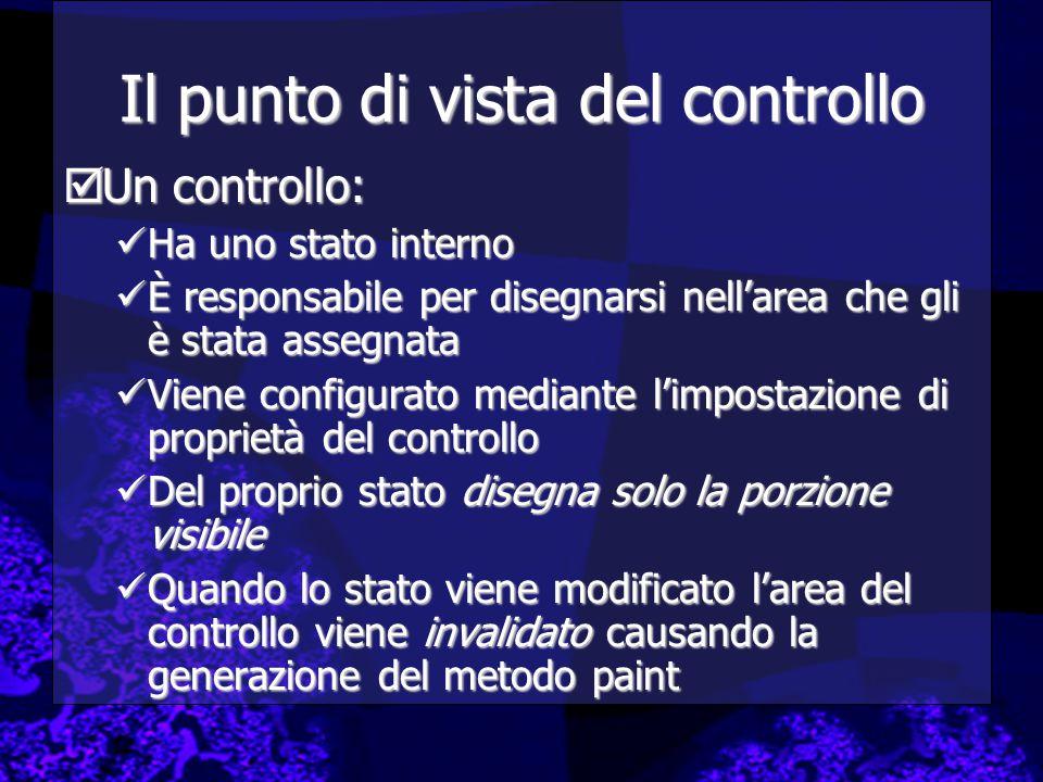 Il punto di vista del controllo  Un controllo: Ha uno stato interno Ha uno stato interno È responsabile per disegnarsi nell'area che gli è stata asse