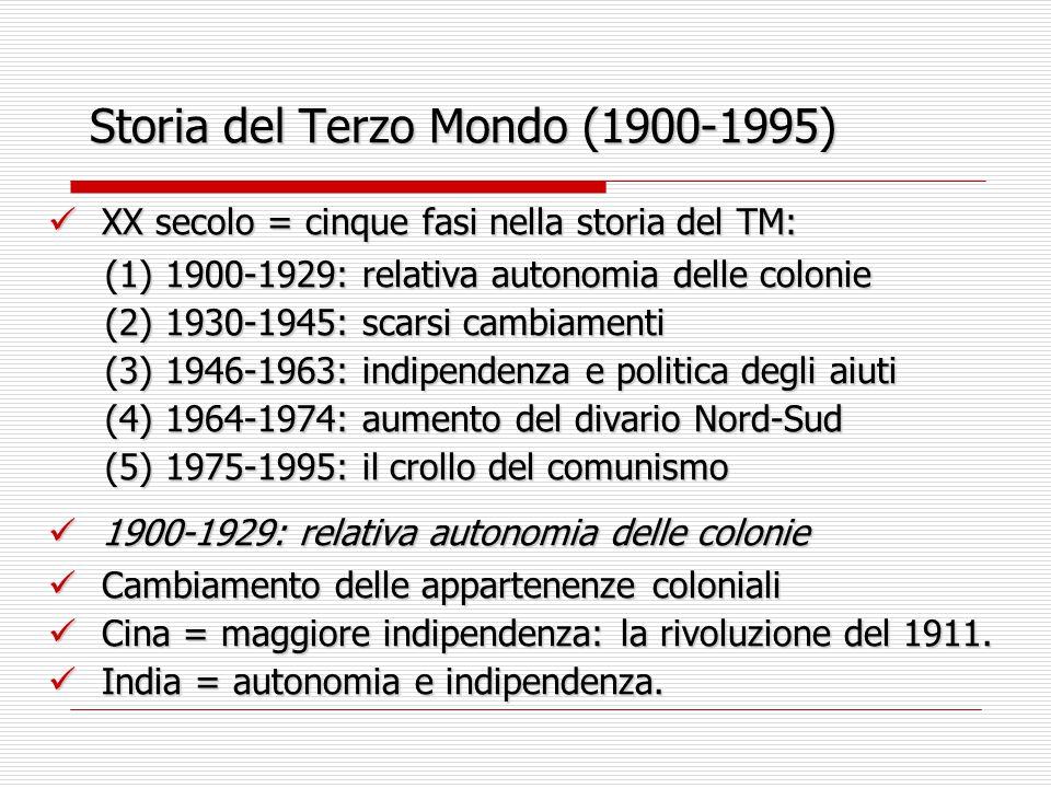 Storia del Terzo Mondo (1900-1995) XX secolo = cinque fasi nella storia del TM: XX secolo = cinque fasi nella storia del TM: (1) 1900-1929: relativa a