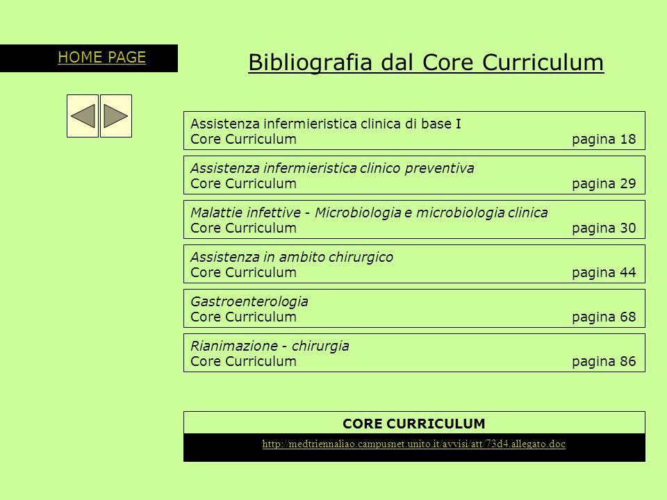 Bibliografia dal Core Curriculum HOME PAGE Assistenza infermieristica clinico preventiva Core Curriculum pagina 29 Assistenza in ambito chirurgico Cor