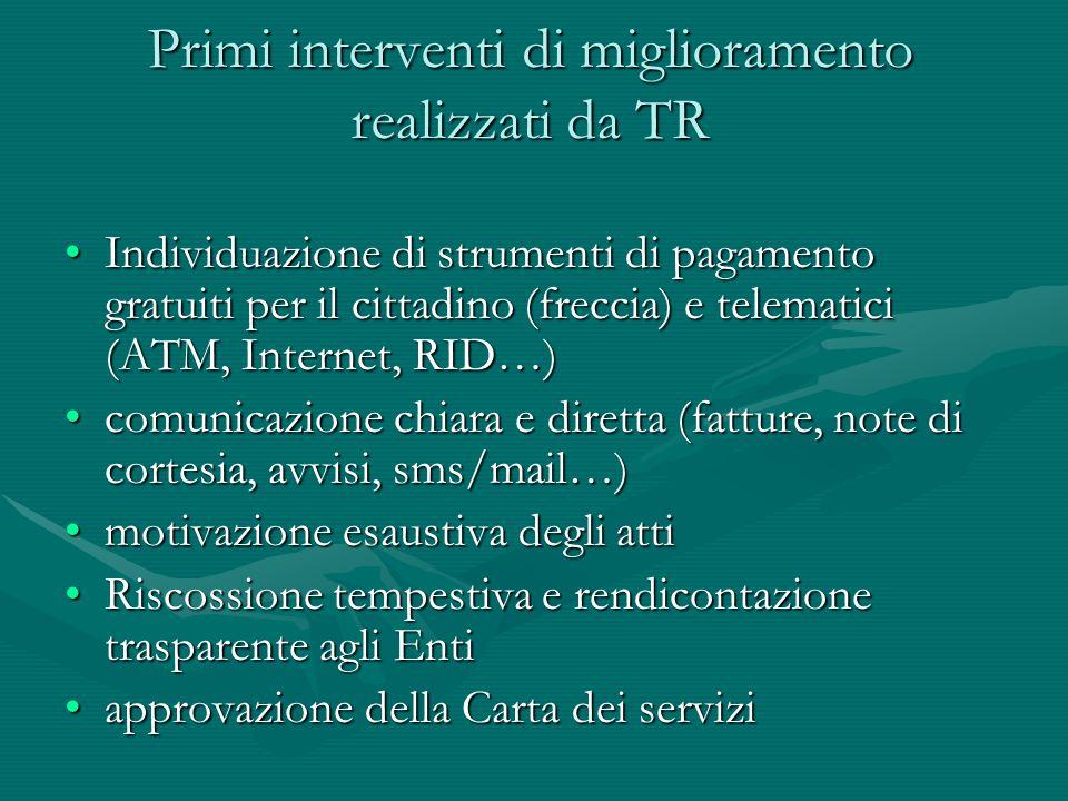 Primi interventi di miglioramento realizzati da TR Individuazione di strumenti di pagamento gratuiti per il cittadino (freccia) e telematici (ATM, Int