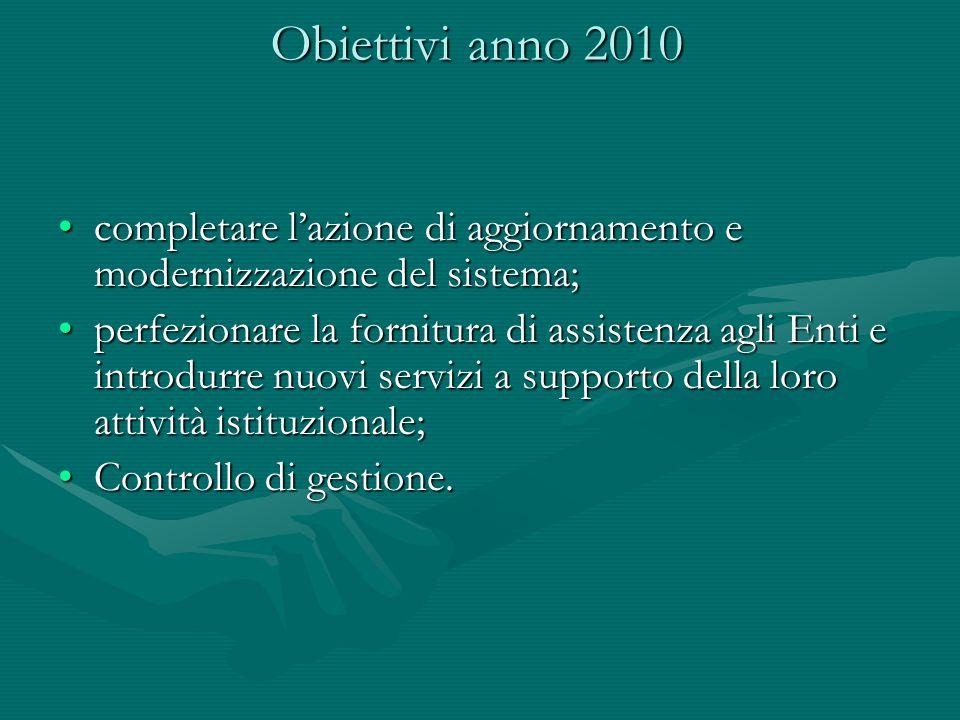 Obiettivi anno 2010 completare l'azione di aggiornamento e modernizzazione del sistema;completare l'azione di aggiornamento e modernizzazione del sist