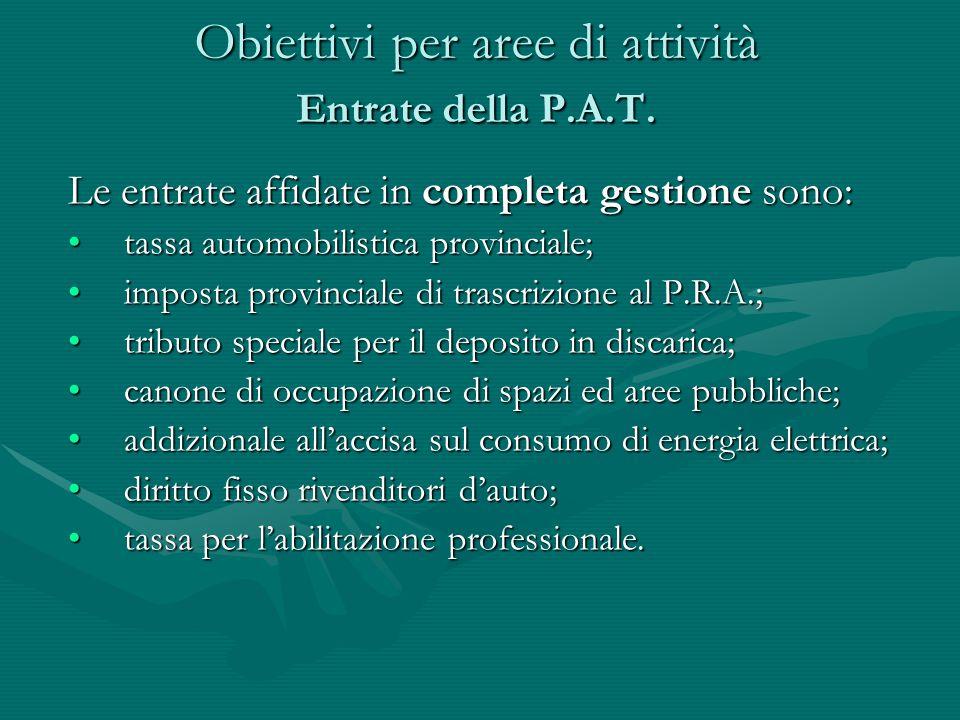 Obiettivi per aree di attività Entrate della P.A.T. Le entrate affidate in completa gestione sono: tassa automobilistica provinciale;tassa automobilis