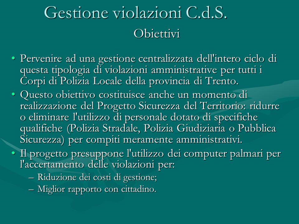 Gestione violazioni C.d.S.